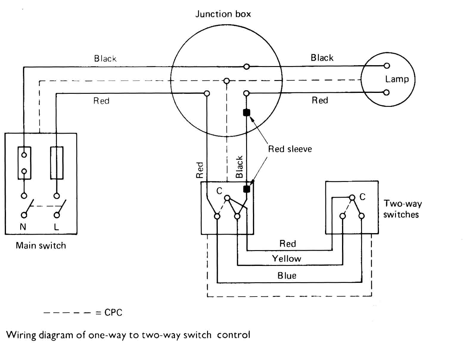 3 way dimmer switch wiring diagram uk with Two Way Lighting Circuit Wiring Diagram on Single Pole Dimmer Switch Wiring Diagram also Different From One Switch Two Lights Wiring Diagram Wires further Forum posts in addition Two Way Lighting Circuit Wiring Diagram furthermore Wiring Diagram For Wall Light Switch.