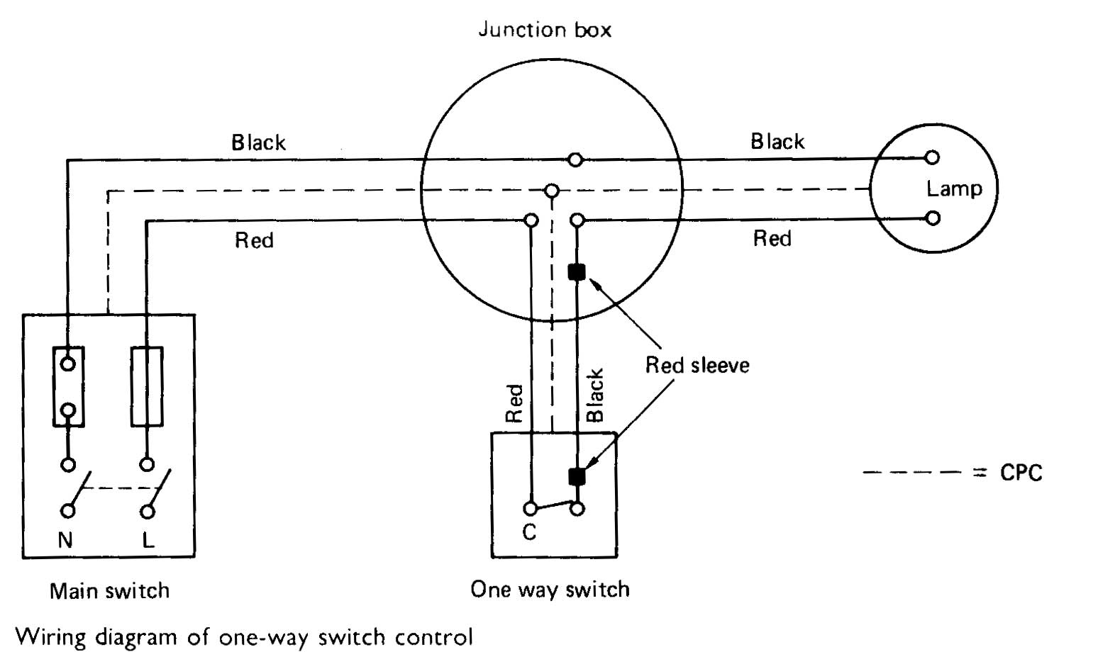 Single Way Lightswitch One Switch Wiring Diagram Light